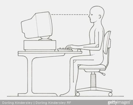 position poste de travail